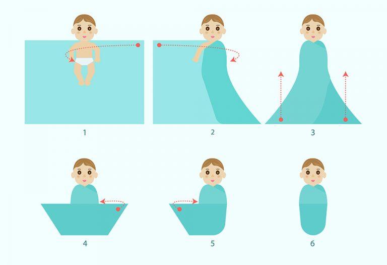 كيفية لف الطفل الرضيع بالطريقة الصحيحة؟
