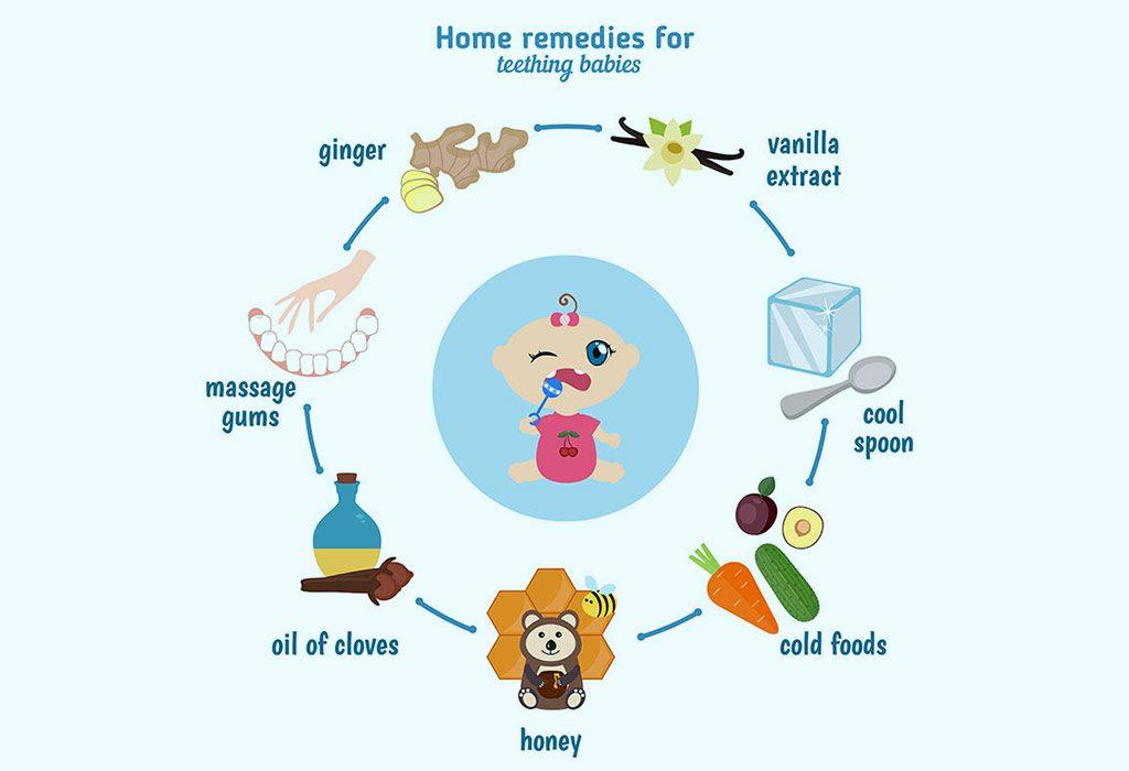 العلاجات المنزلية لألم التسنين عند الرضع