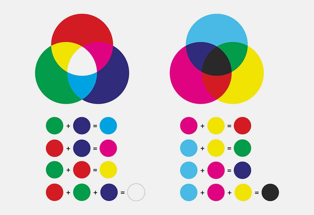 مزج الألوان